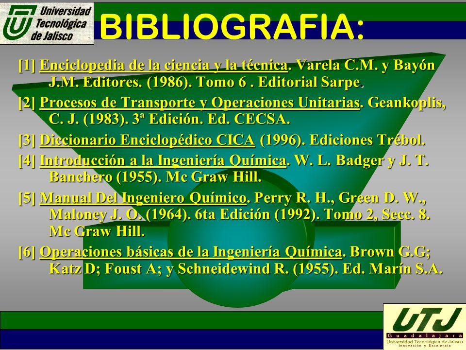 BIBLIOGRAFIA: [1] Enciclopedia de la ciencia y la técnica. Varela C.M. y Bayón J.M. Editores. (1986). Tomo 6 . Editorial Sarpe.